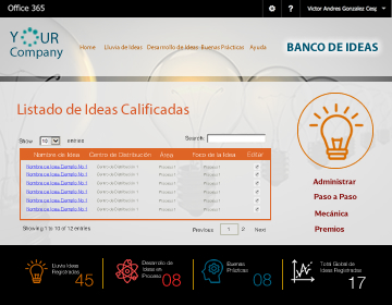 Proyecto Sharepoint